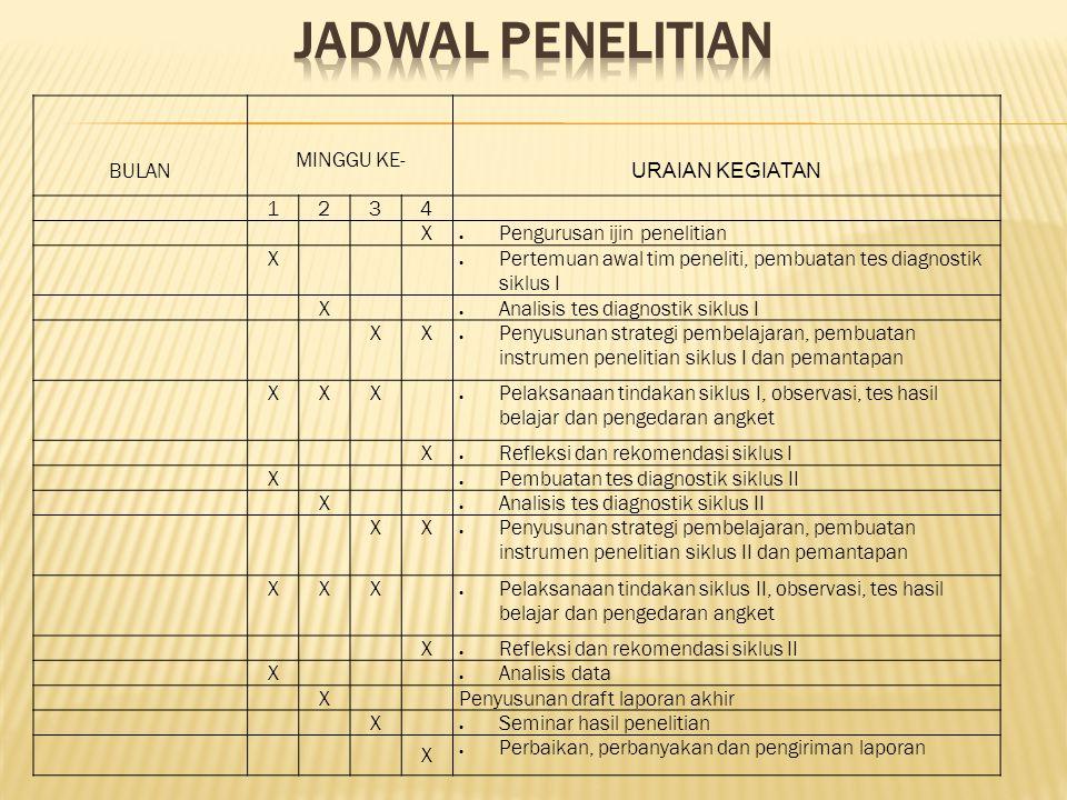 JADWAL PENELITIAN BULAN MINGGU KE- URAIAN KEGIATAN 1 2 3 4 X