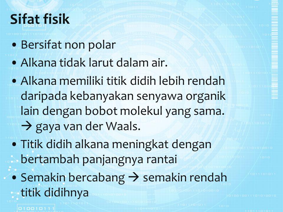Sifat fisik Bersifat non polar Alkana tidak larut dalam air.