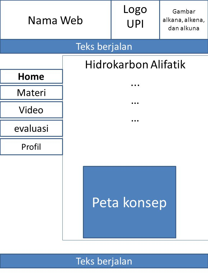 Peta konsep Logo Nama Web UPI Hidrokarbon Alifatik ... … Teks berjalan