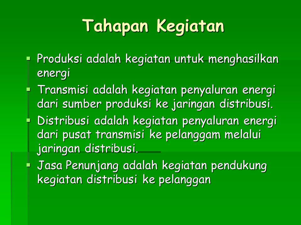Tahapan Kegiatan Produksi adalah kegiatan untuk menghasilkan energi