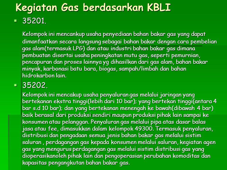 Kegiatan Gas berdasarkan KBLI