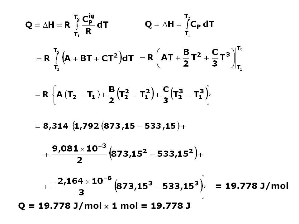 = 19.778 J/mol Q = 19.778 J/mol  1 mol = 19.778 J