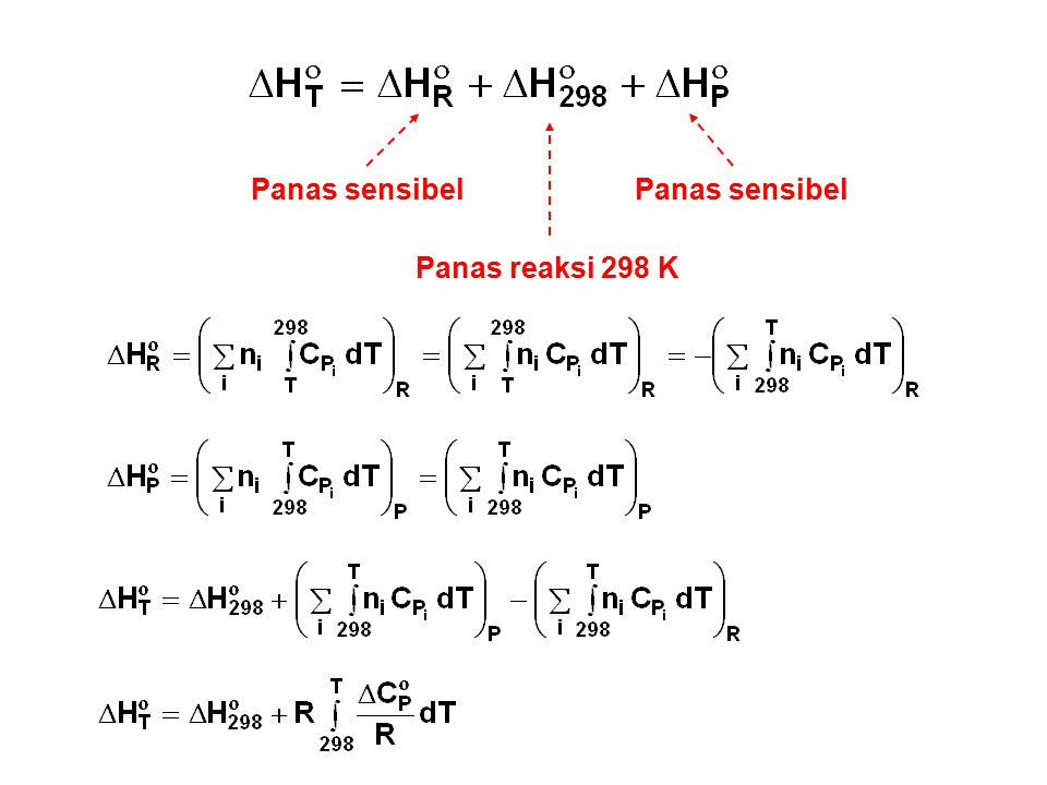 Panas sensibel Panas sensibel Panas reaksi 298 K