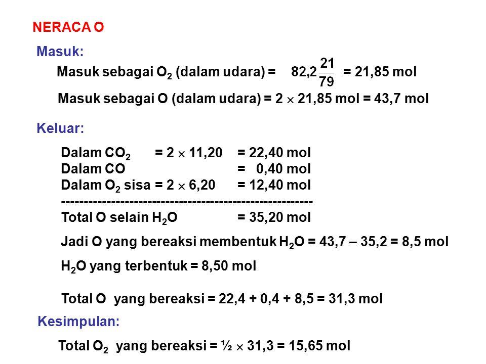 NERACA O Masuk: Masuk sebagai O2 (dalam udara) = = 21,85 mol. Masuk sebagai O (dalam udara) = 2  21,85 mol = 43,7 mol.