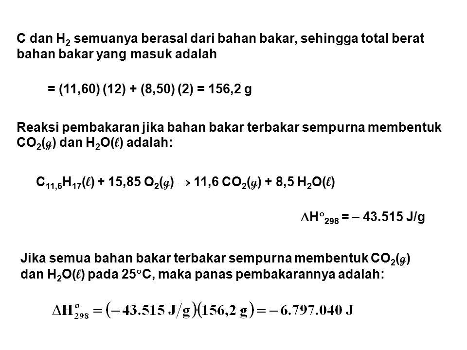 C dan H2 semuanya berasal dari bahan bakar, sehingga total berat bahan bakar yang masuk adalah
