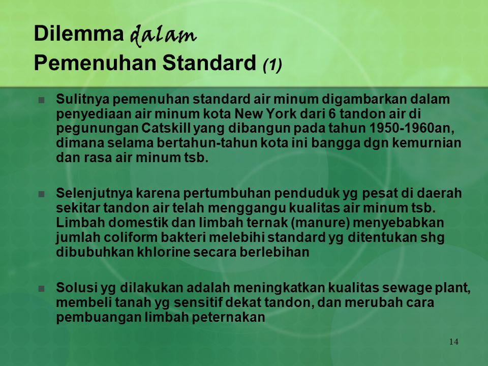 Dilemma dalam Pemenuhan Standard (1)