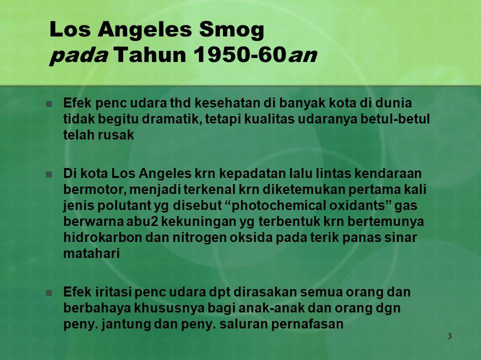 Los Angeles Smog pada Tahun 1950-60an