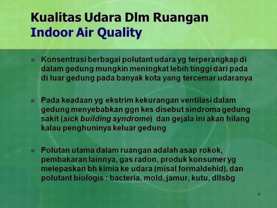 Kualitas Udara Dlm Ruangan Indoor Air Quality
