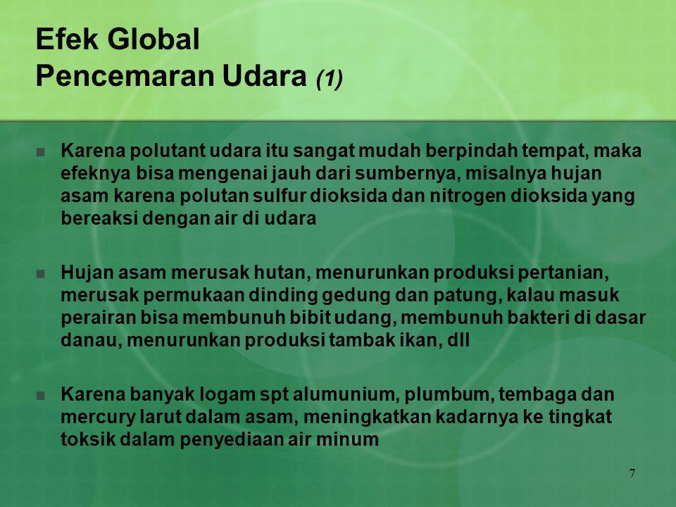 Efek Global Pencemaran Udara (1)