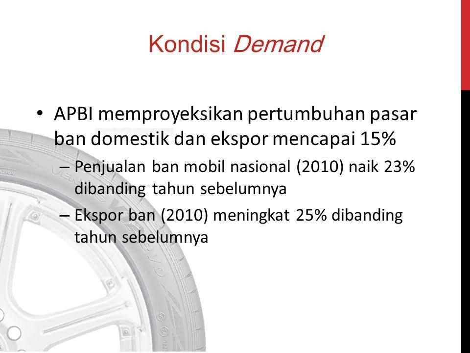 Kondisi Demand APBI memproyeksikan pertumbuhan pasar ban domestik dan ekspor mencapai 15%