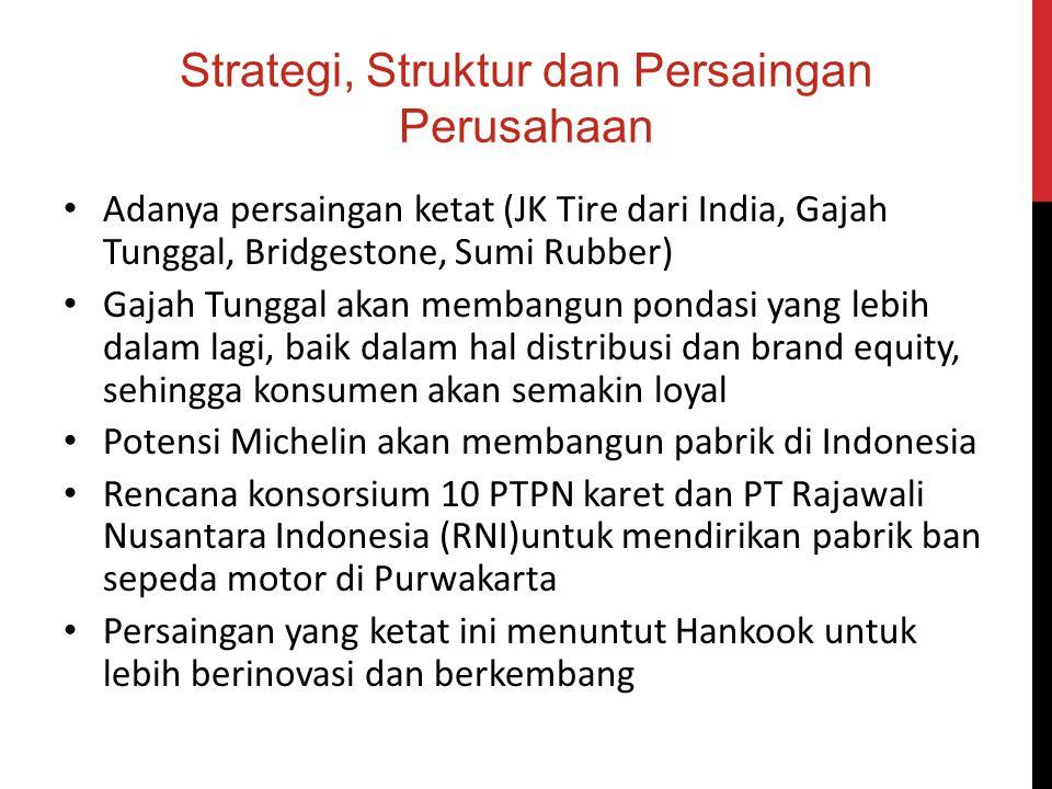 Strategi, Struktur dan Persaingan Perusahaan