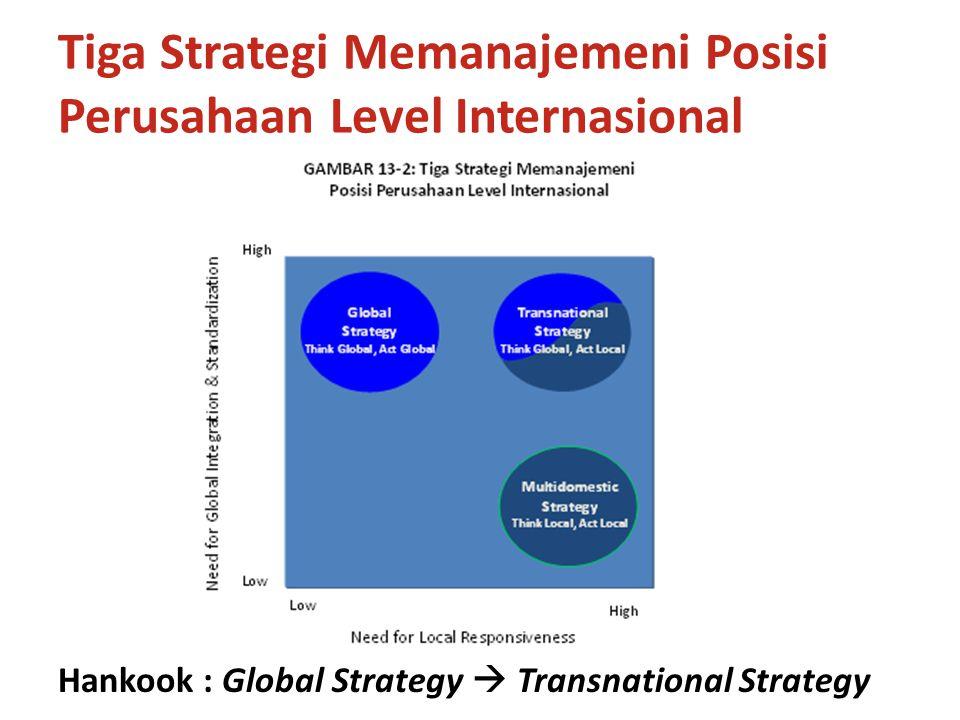 Tiga Strategi Memanajemeni Posisi Perusahaan Level Internasional
