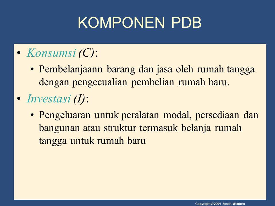 KOMPONEN PDB Konsumsi (C): Investasi (I):