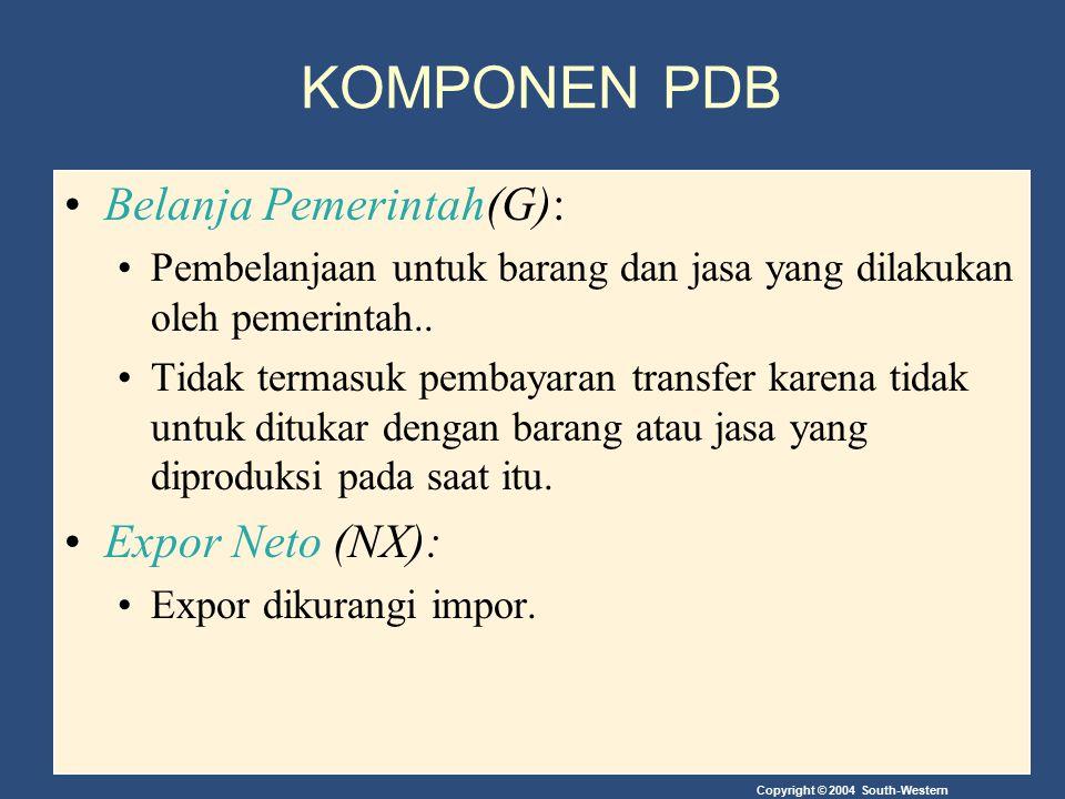 KOMPONEN PDB Belanja Pemerintah(G): Expor Neto (NX):
