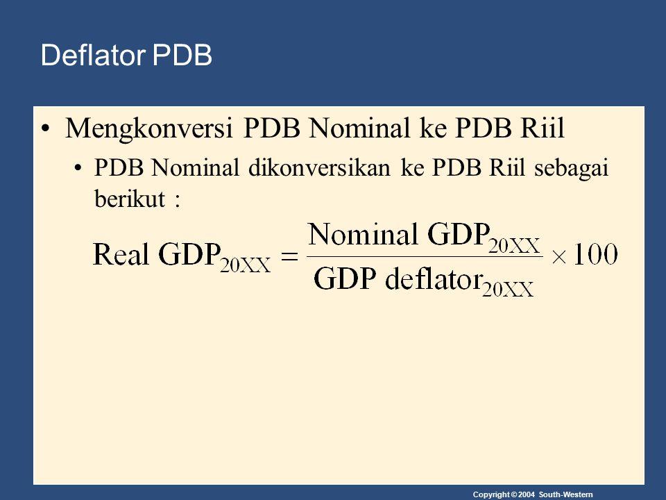 Mengkonversi PDB Nominal ke PDB Riil