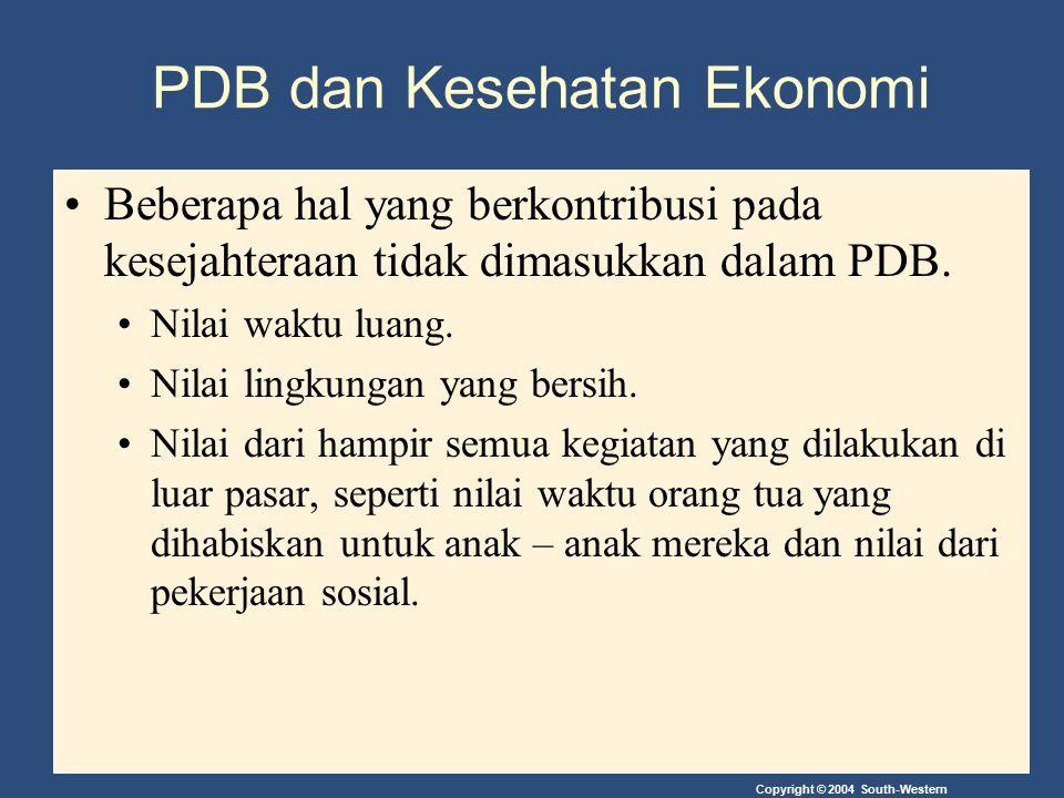PDB dan Kesehatan Ekonomi