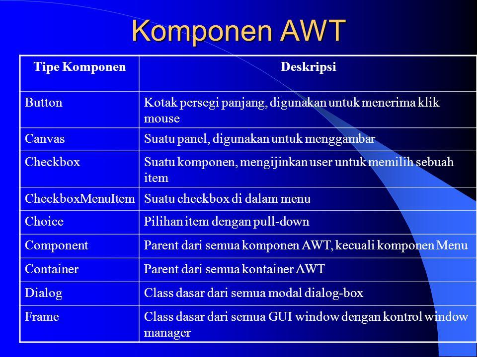 Komponen AWT Tipe Komponen Deskripsi Button