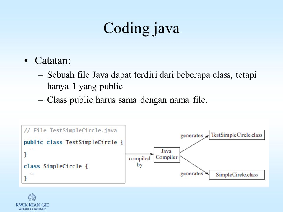 Coding java Catatan: Sebuah file Java dapat terdiri dari beberapa class, tetapi hanya 1 yang public.
