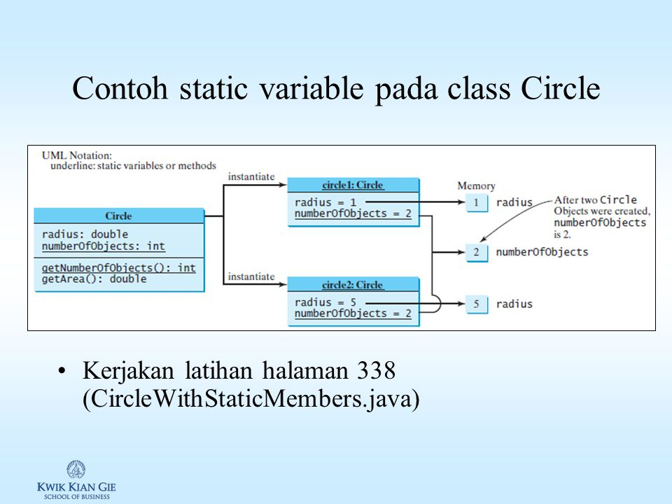 Contoh static variable pada class Circle