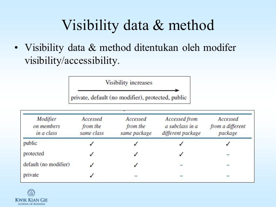 Visibility data & method