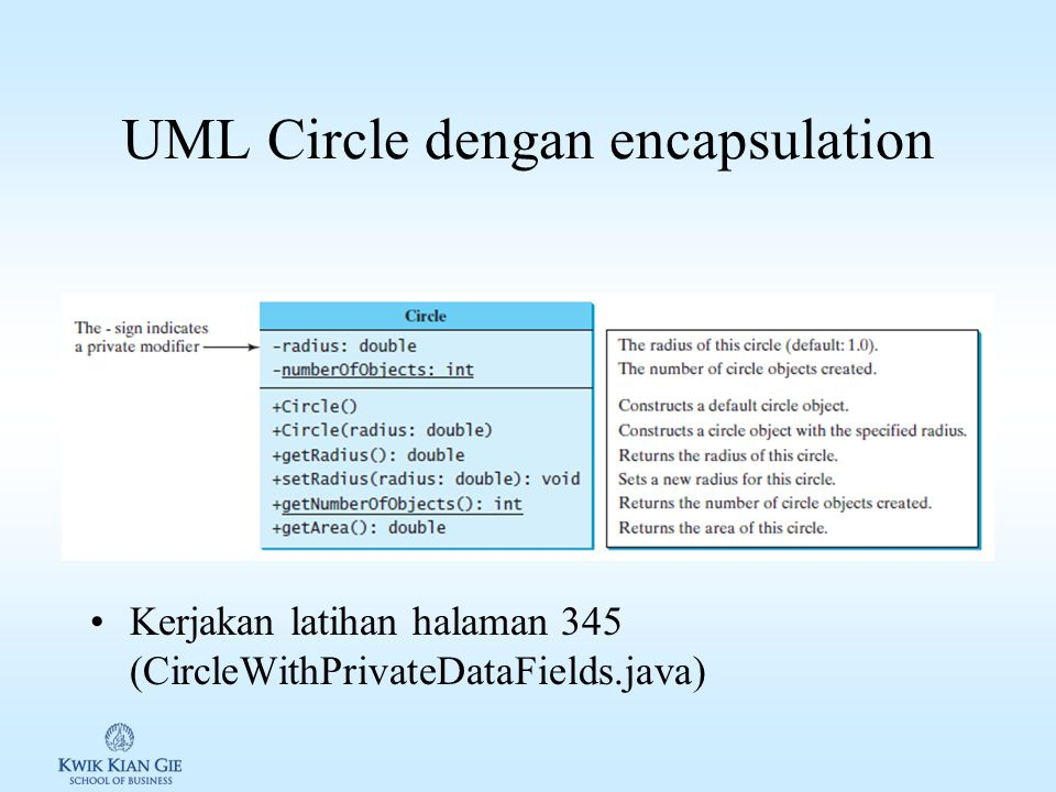 UML Circle dengan encapsulation