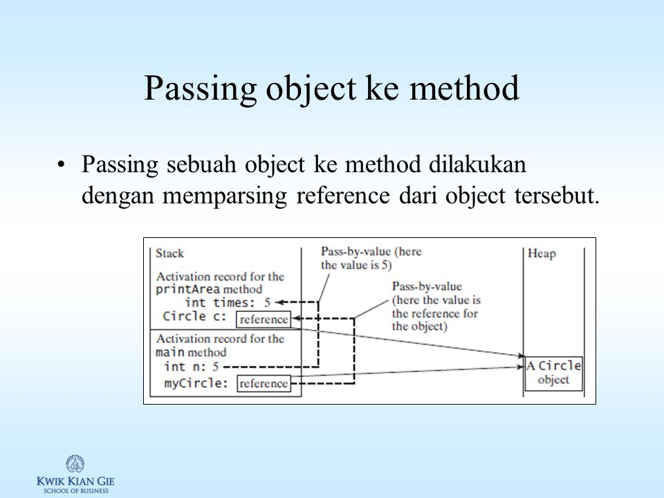 Passing object ke method