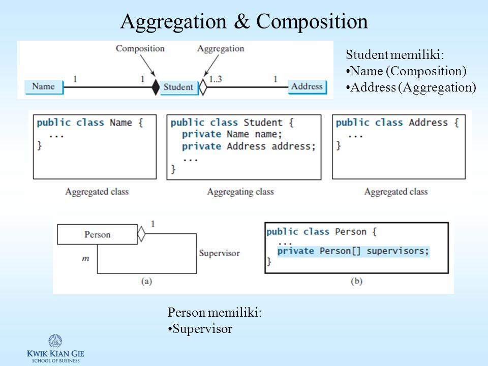 Aggregation & Composition