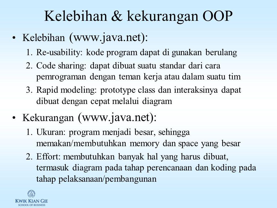 Kelebihan & kekurangan OOP