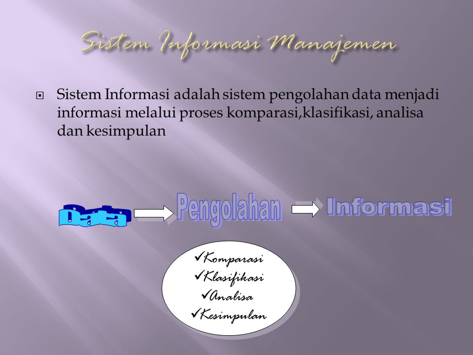 Sistem Informasi Manajemen