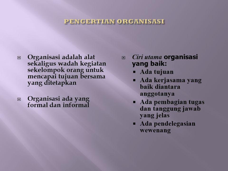 PENGERTIAN ORGANISASI