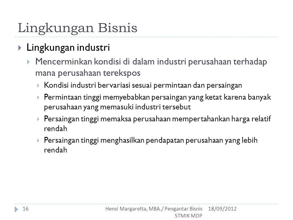 Lingkungan Bisnis Lingkungan industri