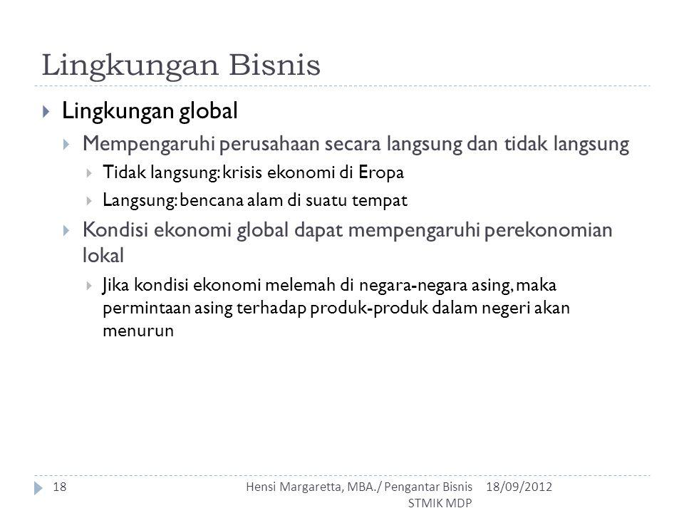 Lingkungan Bisnis Lingkungan global