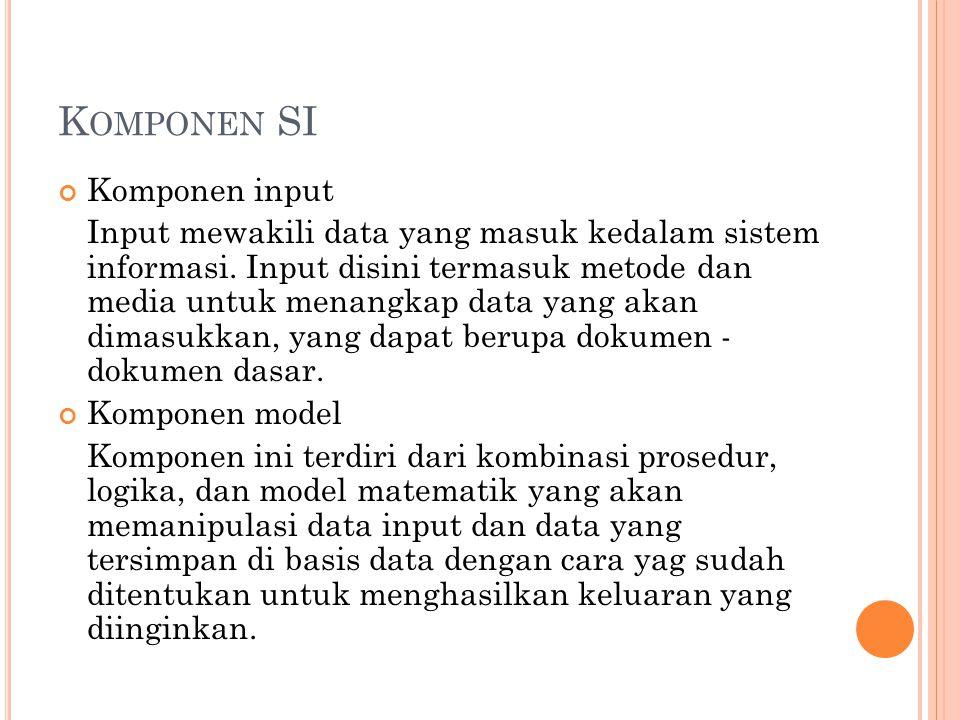 Komponen SI Komponen input