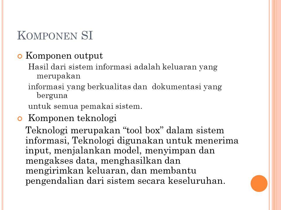 Komponen SI Komponen output Komponen teknologi
