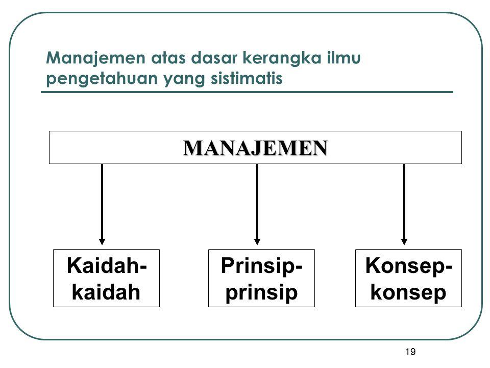 Manajemen atas dasar kerangka ilmu pengetahuan yang sistimatis