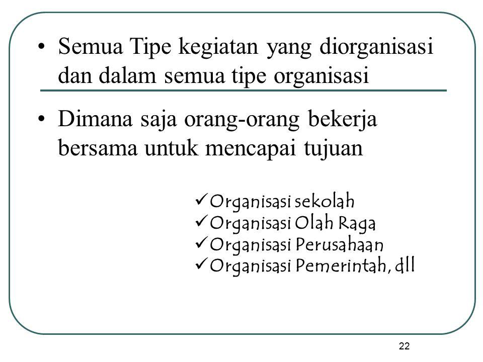 Semua Tipe kegiatan yang diorganisasi dan dalam semua tipe organisasi