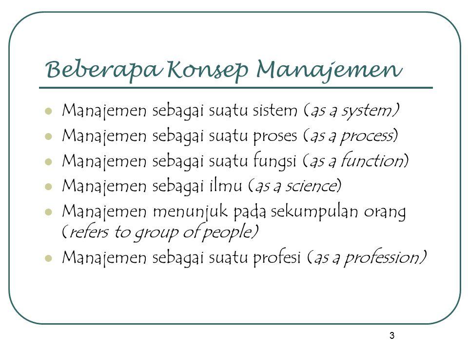 Beberapa Konsep Manajemen