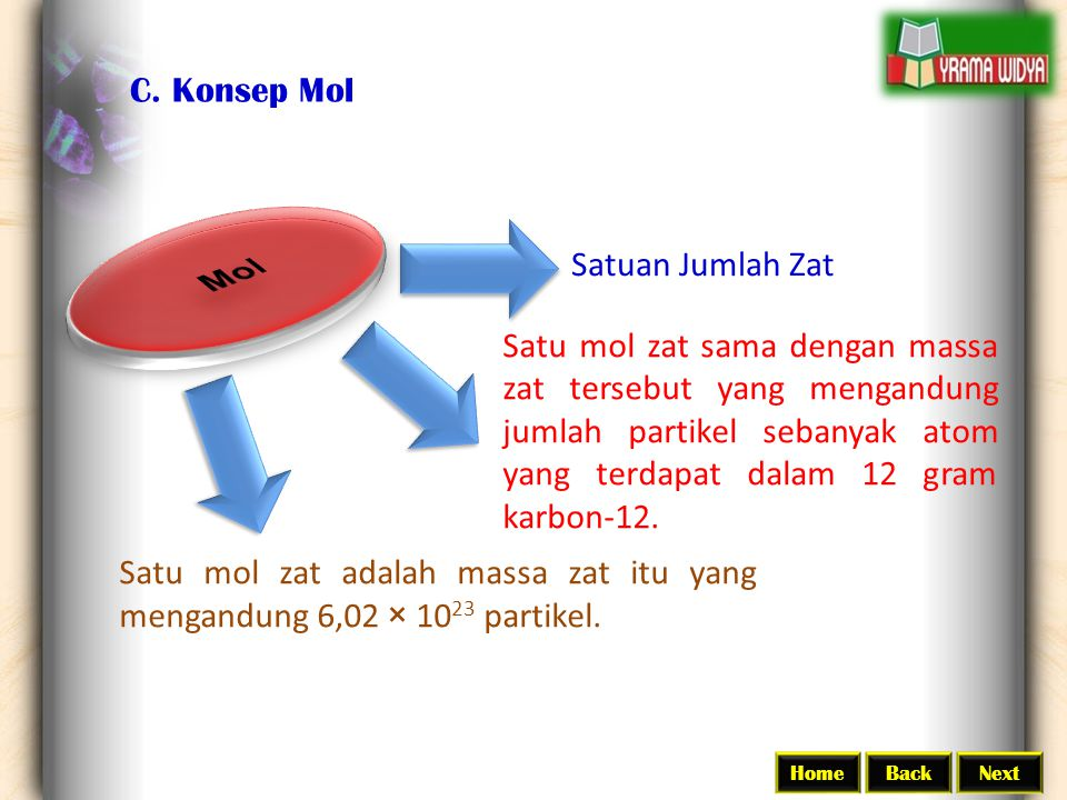 Mol C. Konsep Mol Satuan Jumlah Zat