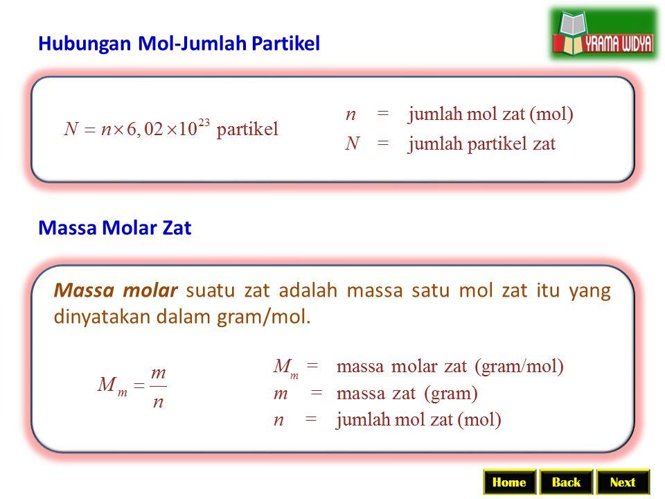 Hubungan Mol-Jumlah Partikel