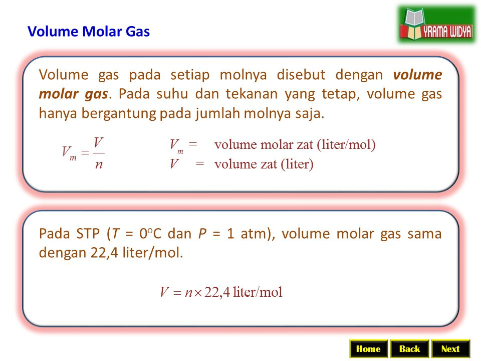 Volume Molar Gas
