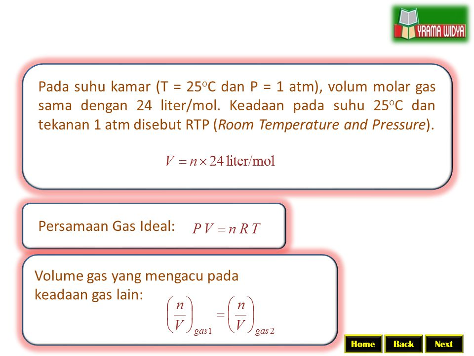 Volume gas yang mengacu pada keadaan gas lain:
