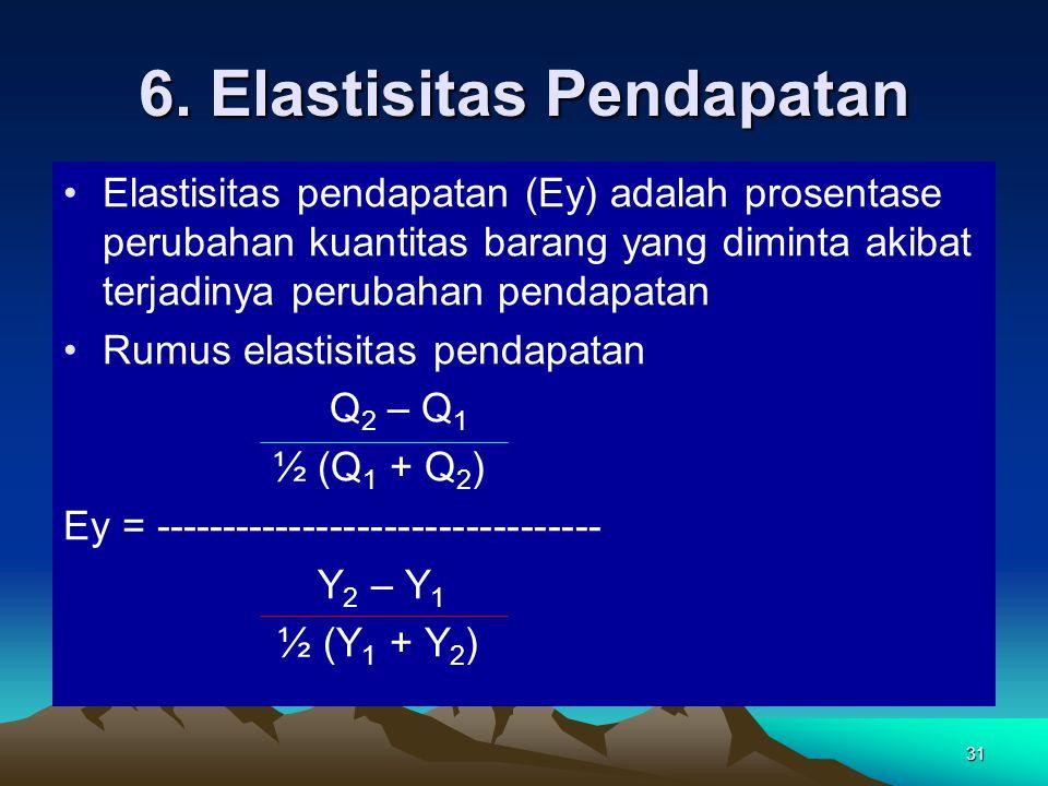 6. Elastisitas Pendapatan