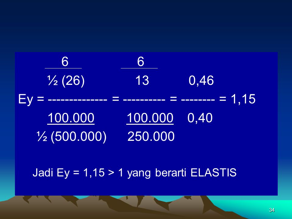 Ey = -------------- = ---------- = -------- = 1,15