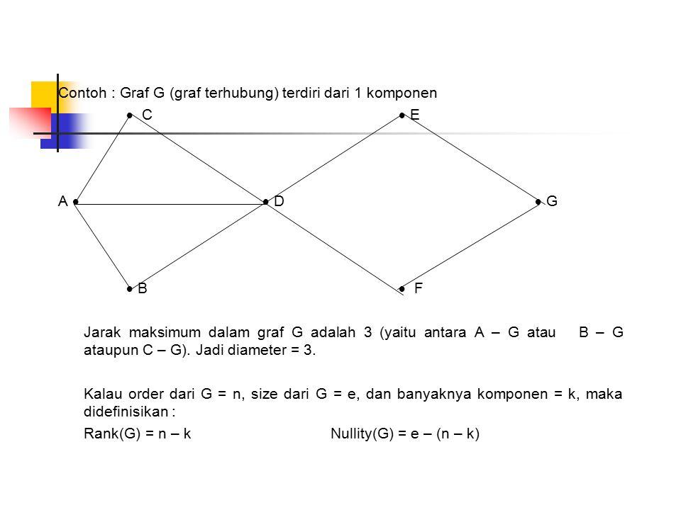 Contoh : Graf G (graf terhubung) terdiri dari 1 komponen