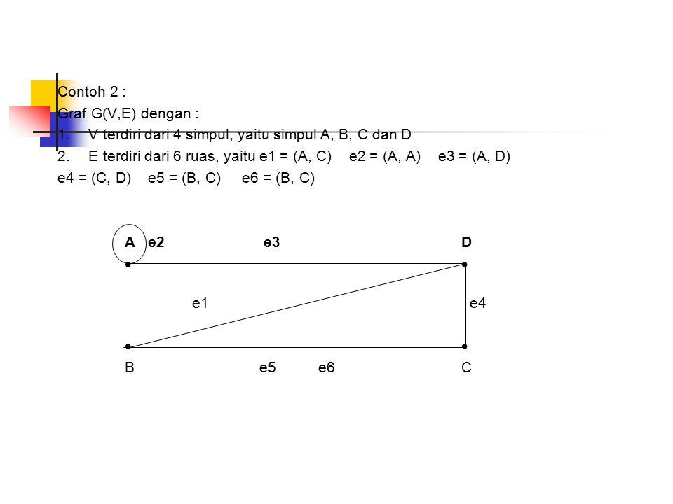Contoh 2 : Graf G(V,E) dengan : 1. V terdiri dari 4 simpul, yaitu simpul A, B, C dan D.