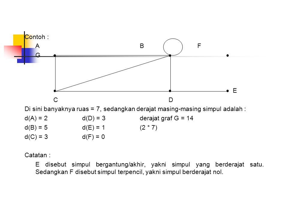 Contoh : A B F. G       E. C D. Di sini banyaknya ruas = 7, sedangkan derajat masing-masing simpul adalah :