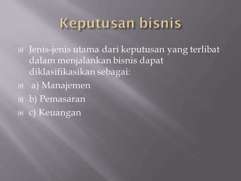 Keputusan bisnis Jenis-jenis utama dari keputusan yang terlibat dalam menjalankan bisnis dapat diklasifikasikan sebagai:
