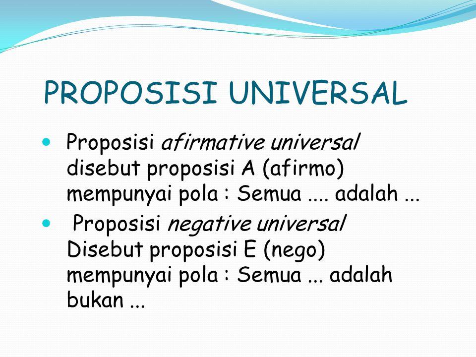 PROPOSISI UNIVERSAL Proposisi afirmative universal disebut proposisi A (afirmo) mempunyai pola : Semua .... adalah ...