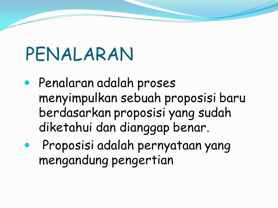 PENALARAN Penalaran adalah proses menyimpulkan sebuah proposisi baru berdasarkan proposisi yang sudah diketahui dan dianggap benar.