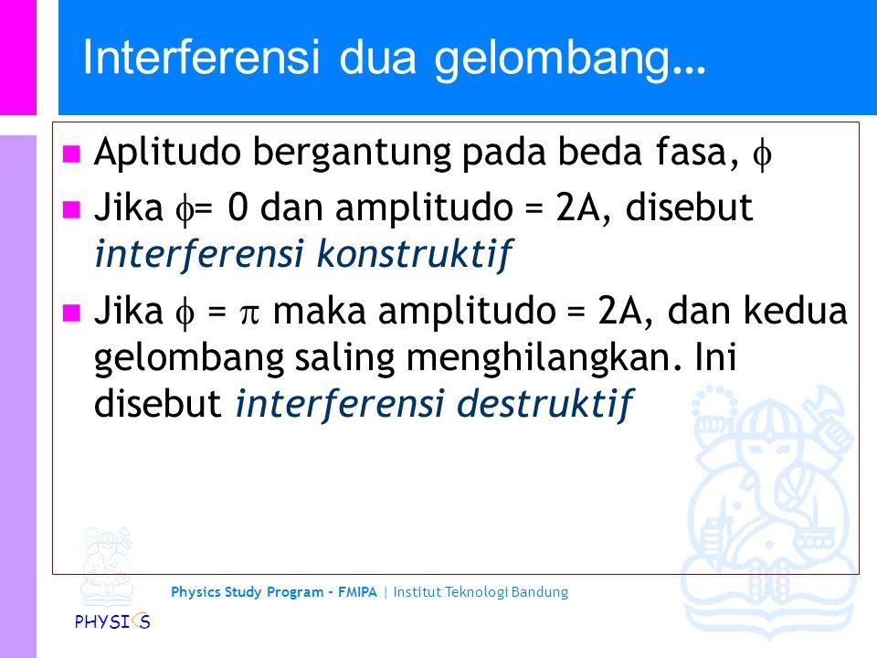 Interferensi dua gelombang…